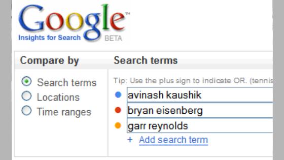 Google Insights for Search, mais uma ferramenta para facilitar a vida dos analistas e anunciantes de Links Patrocinados