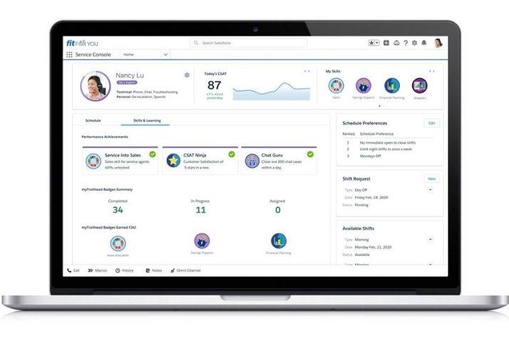 Salesforce lança recurso na nuvem para melhorar as projeções