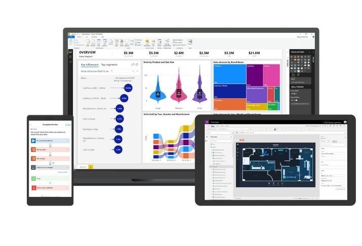 Microsoft Power Automate : Novas características de processo na plataforma