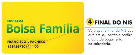 Bolsa família: veja o calendário e receba o benefício 1